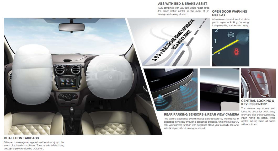 Source : https://www.cdn.renault.com/content/dam/Renault/IN/vehicles/Renault-Lodgy-2015/product-brochure/Lodgy-Brochure.pdf